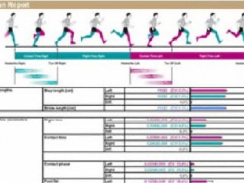 Biomecánica de Running